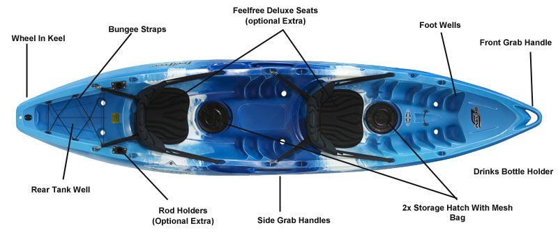 Key features on the Feelfree Gemini Sport sit on top kayak