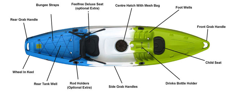 Key features on the Feelfree Juntos sit on top kayak