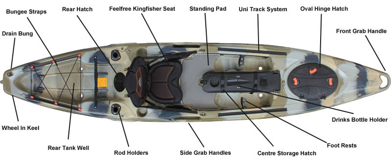 Key features on the Feelfree Moken 12.5 Angler sit on top fishing kayak