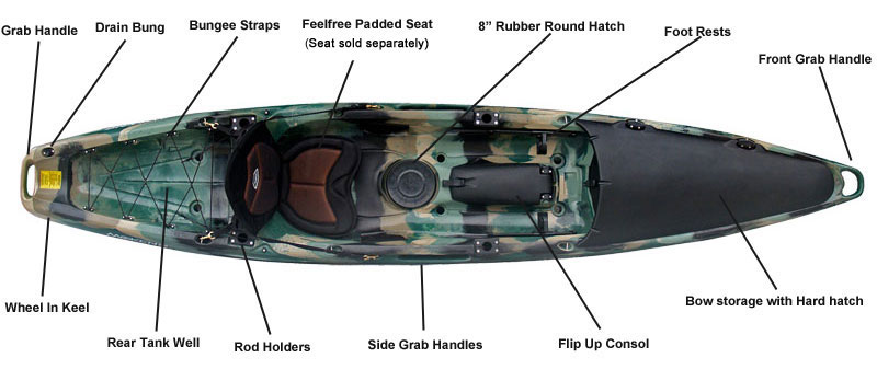 Key features on the Feelfree Moken 12 Angler sit on top fishing kayak